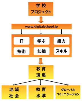 image-scheme.jpg